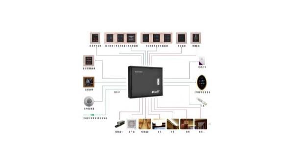 酒店客控系统布线