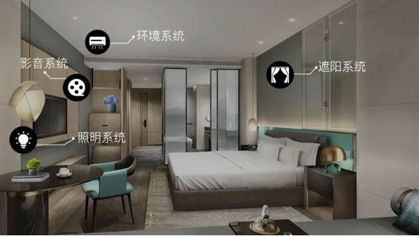 酒店客控系统选择有线与无线的区别